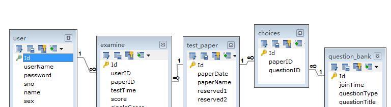 [Database Design] How to Design Online Assessment Background Score?