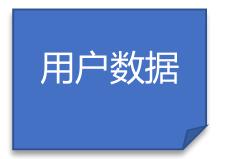 OAuth2.0最简向导(多图预警)