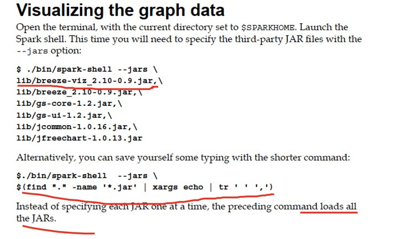./bin/spark-shell-problem of loading jar package with jars command