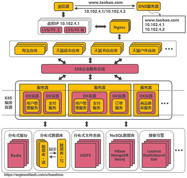 第十三次演进:引入容器化技术实现运行环境隔离与动态服务管理