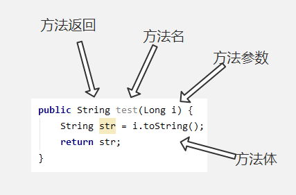 Java functional interface example to solve the running process