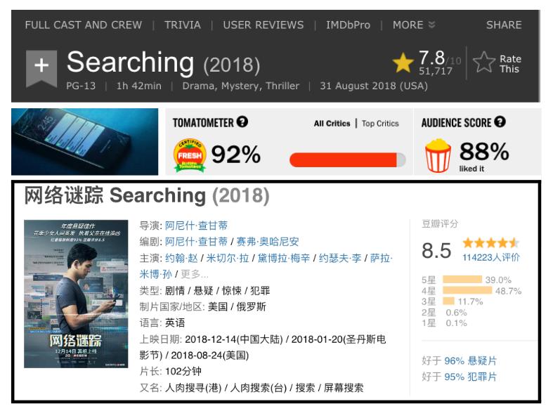 从上至下分别是 IMDB、烂番茄和豆瓣的观影反馈