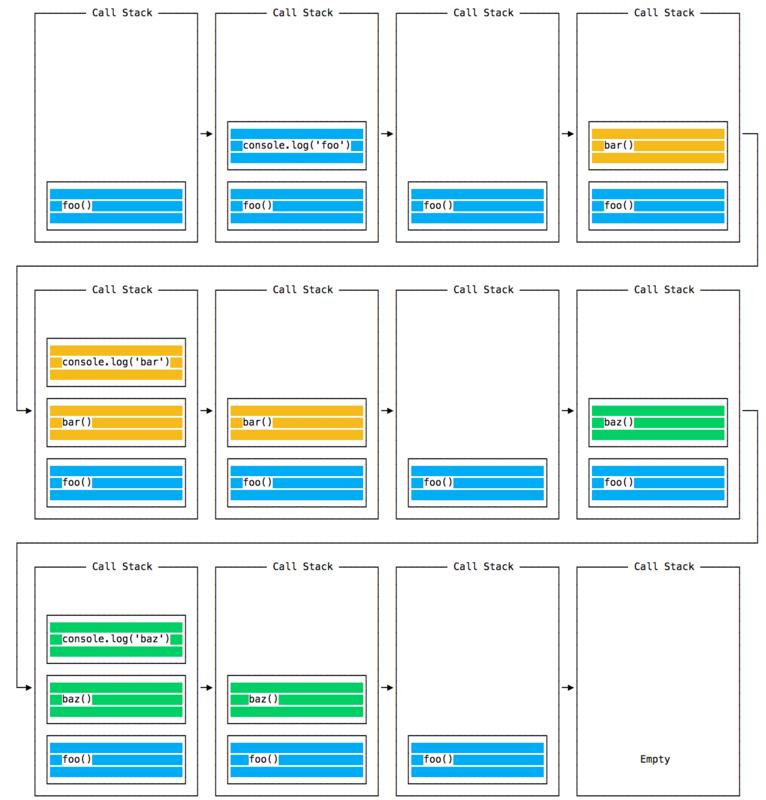 call-stack-process.png