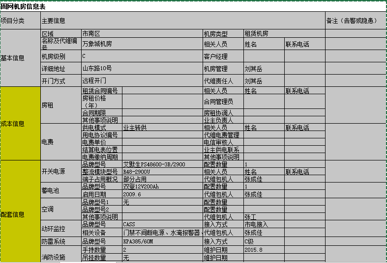 Mongodb Database, Computer Room Database 4-Layer Nesting Design Problem