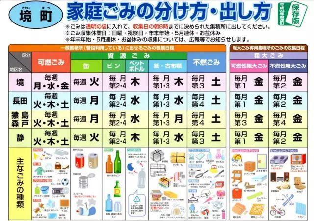 在日本,不同垃圾需要在不同的回收时间去扔如果错过就要再等一周甚至一个月